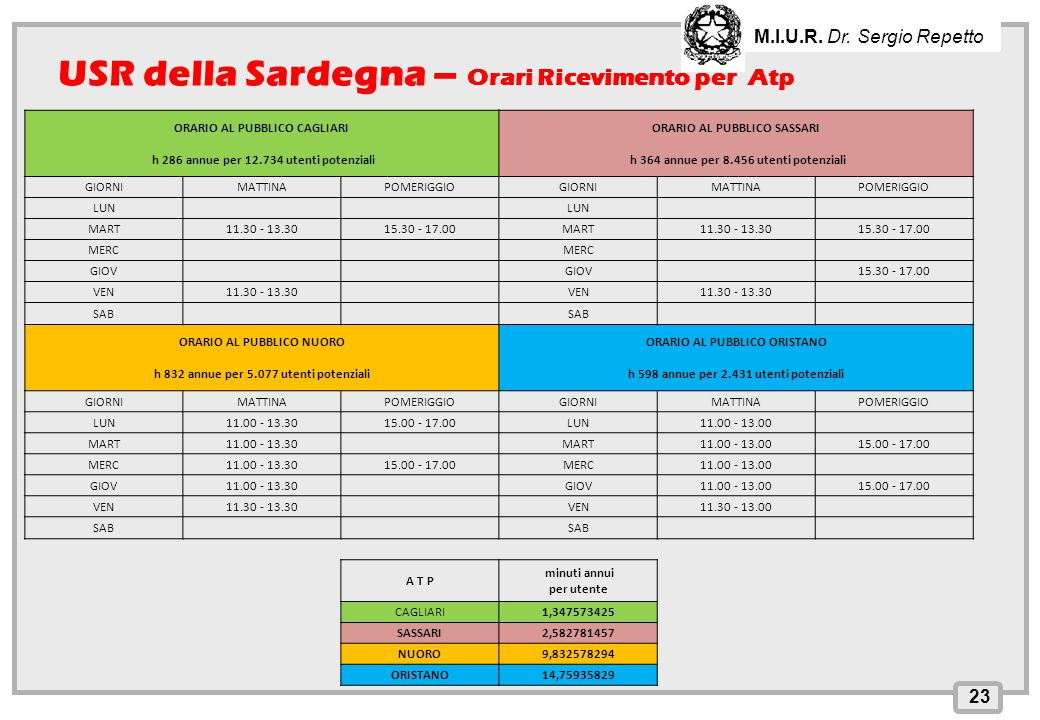 USR della Sardegna – Orari Ricevimento per Atp