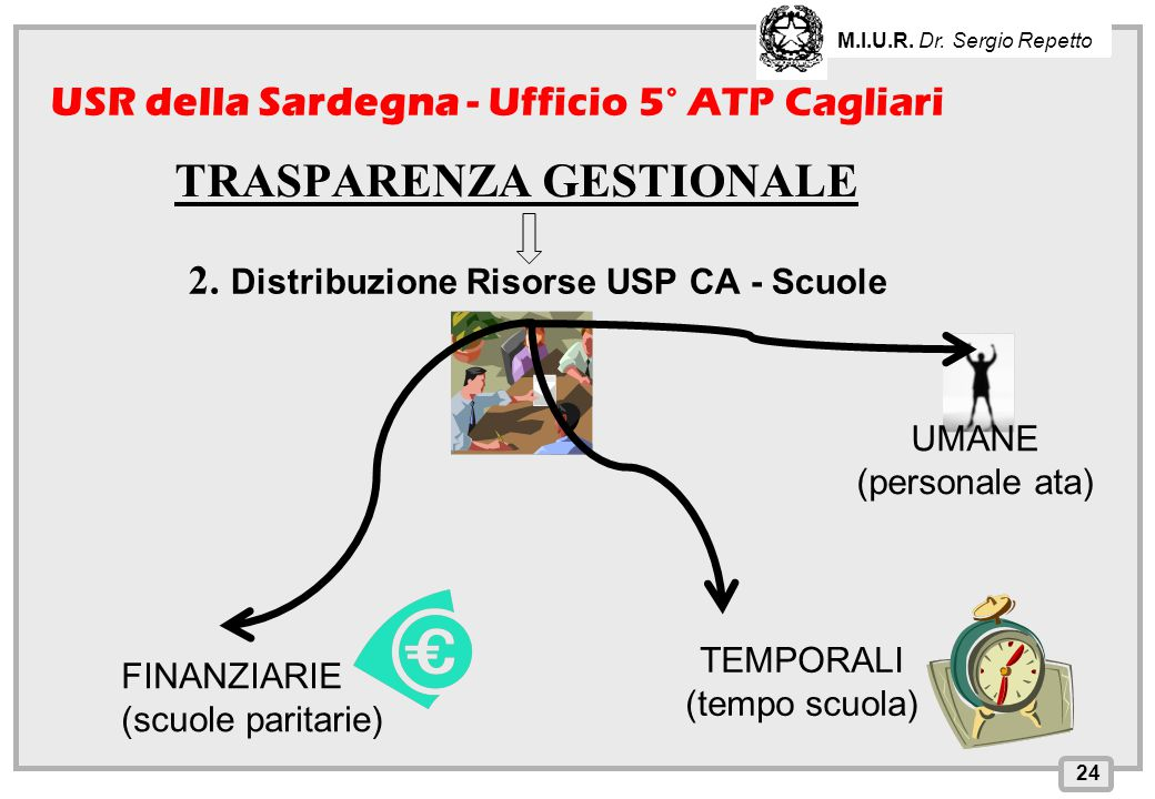 USR della Sardegna - Ufficio 5° ATP Cagliari