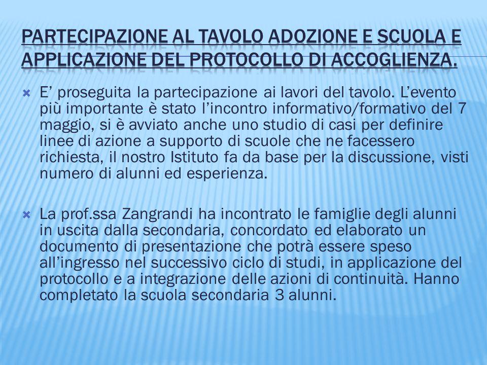 Partecipazione al Tavolo adozione e scuola e applicazione del protocollo di accoglienza.
