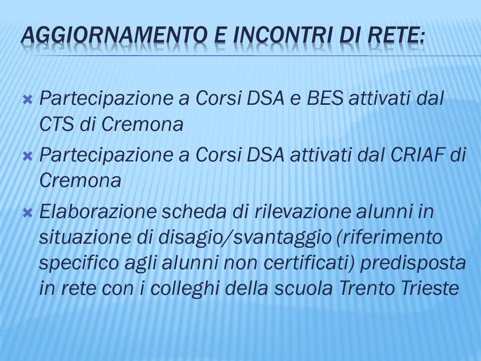 AGGIORNAMENTO E INCONTRI DI RETE: