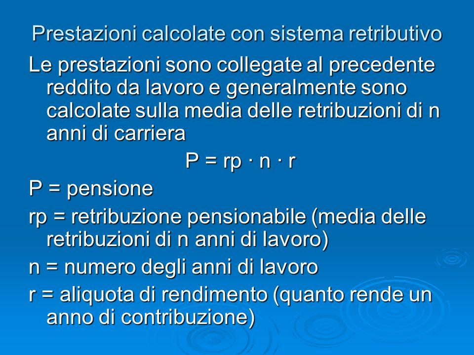 Prestazioni calcolate con sistema retributivo