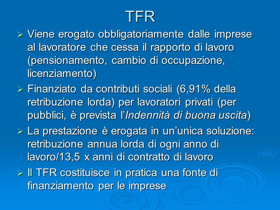 TFR Viene erogato obbligatoriamente dalle imprese al lavoratore che cessa il rapporto di lavoro (pensionamento, cambio di occupazione, licenziamento)