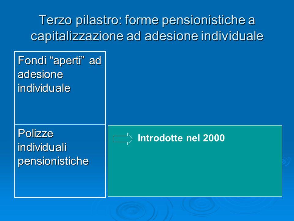 Terzo pilastro: forme pensionistiche a capitalizzazione ad adesione individuale