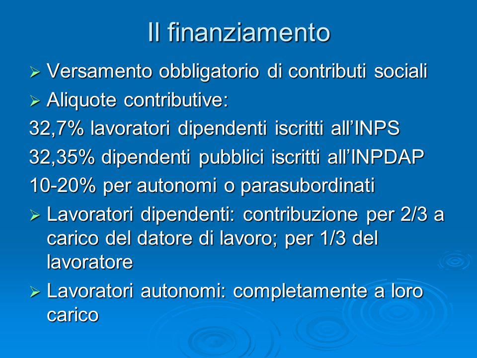 Il finanziamento Versamento obbligatorio di contributi sociali