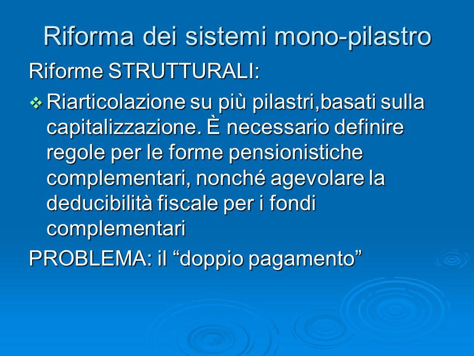 Riforma dei sistemi mono-pilastro