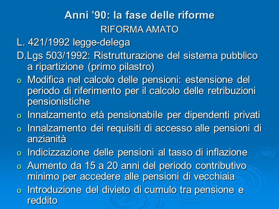 Anni '90: la fase delle riforme