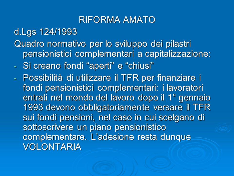 RIFORMA AMATO d.Lgs 124/1993. Quadro normativo per lo sviluppo dei pilastri pensionistici complementari a capitalizzazione: