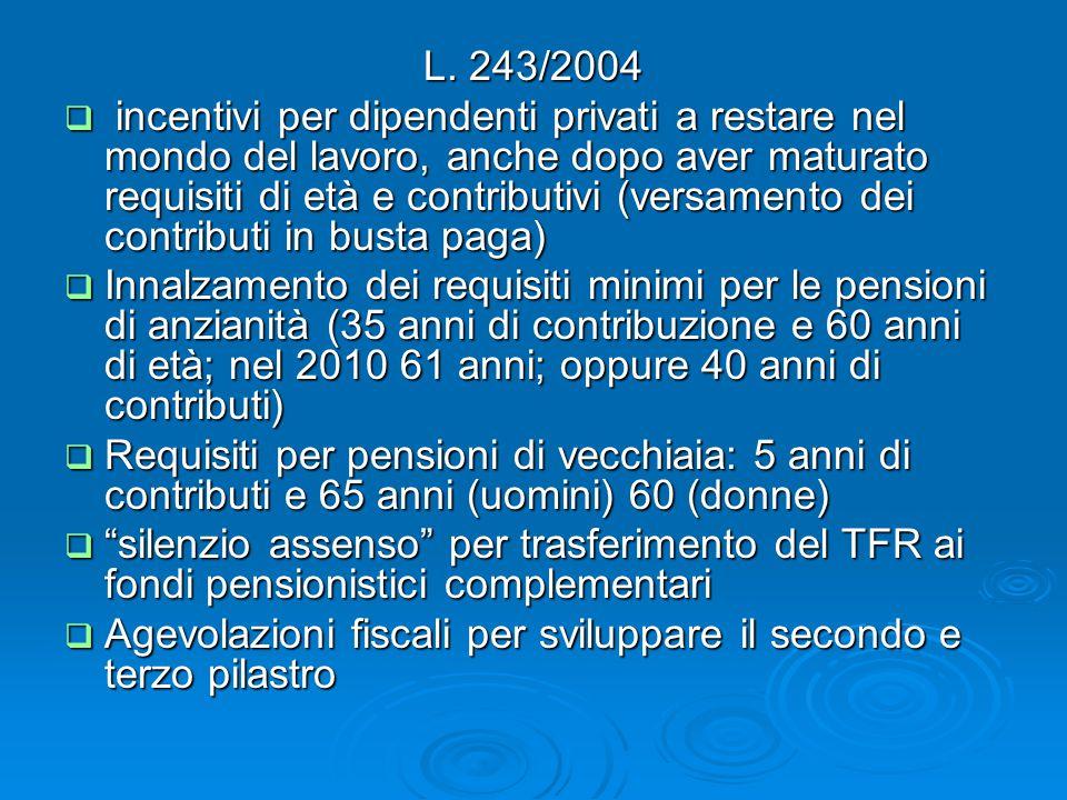 L. 243/2004