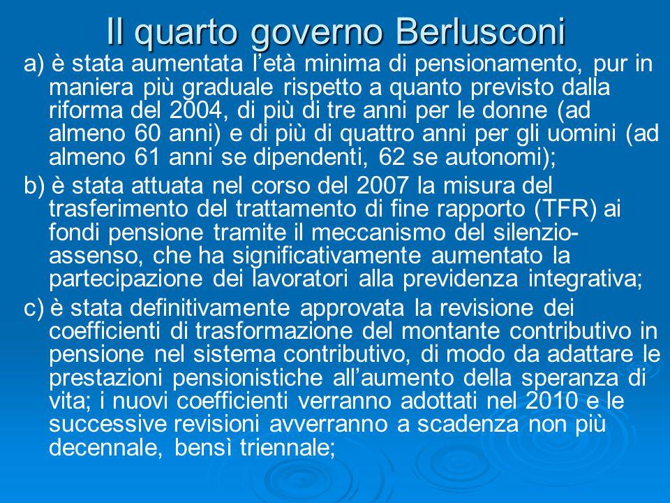 Il quarto governo Berlusconi