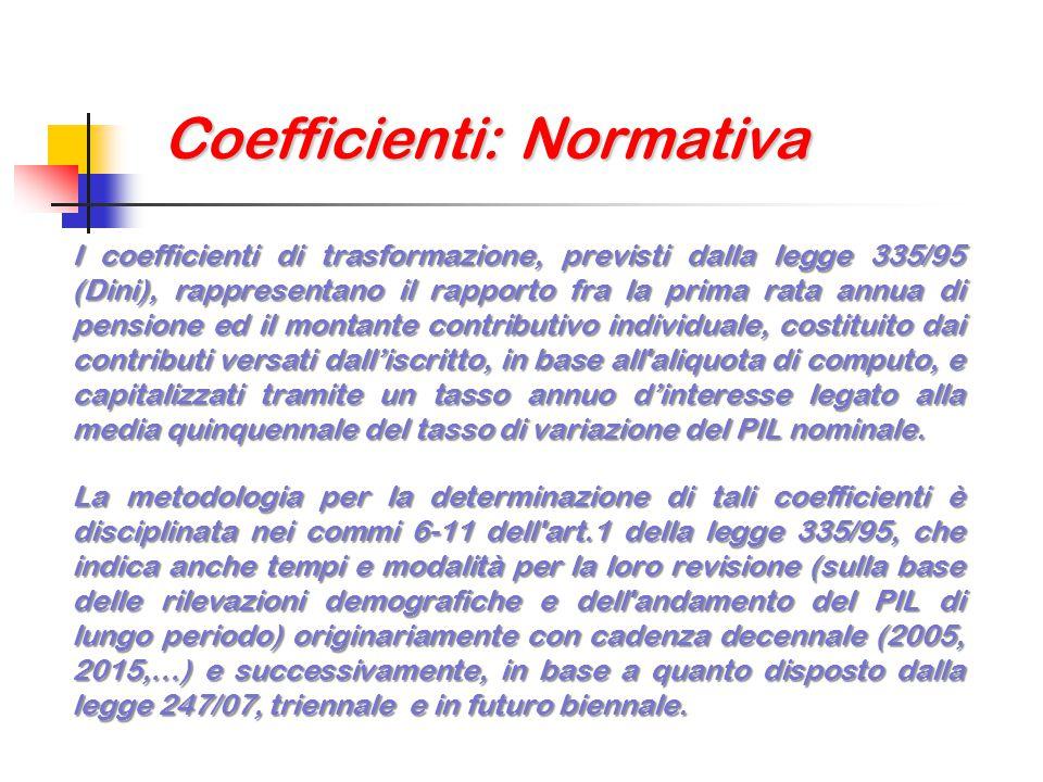 Coefficienti: Normativa