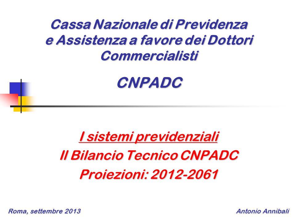 I sistemi previdenziali Il Bilancio Tecnico CNPADC