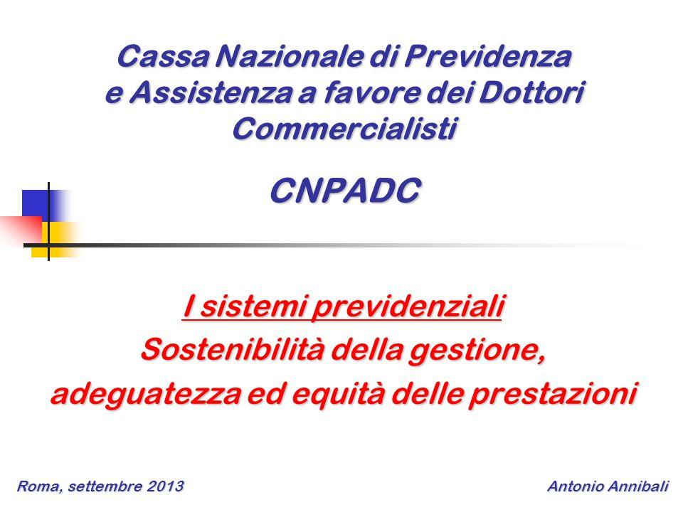 I sistemi previdenziali Sostenibilità della gestione,