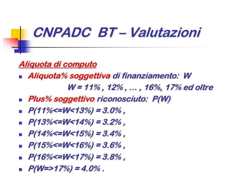 CNPADC BT – Valutazioni