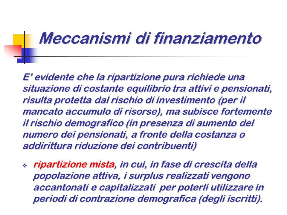 Meccanismi di finanziamento
