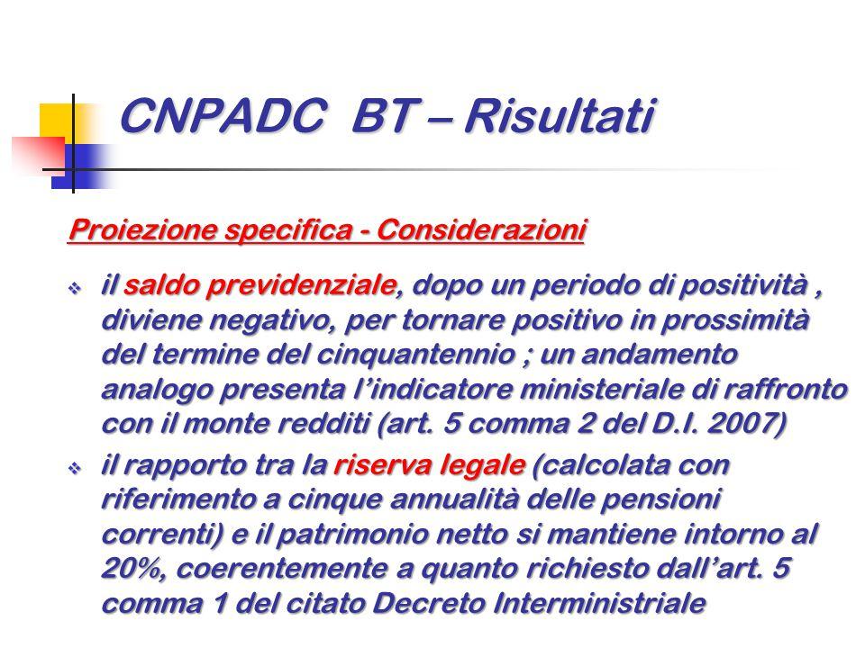 CNPADC BT – Risultati Proiezione specifica - Considerazioni