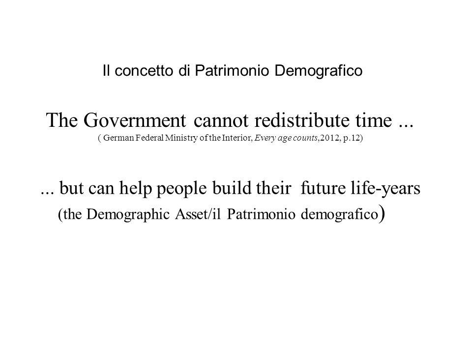 Il concetto di Patrimonio Demografico