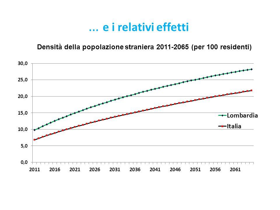 Densità della popolazione straniera 2011-2065 (per 100 residenti)