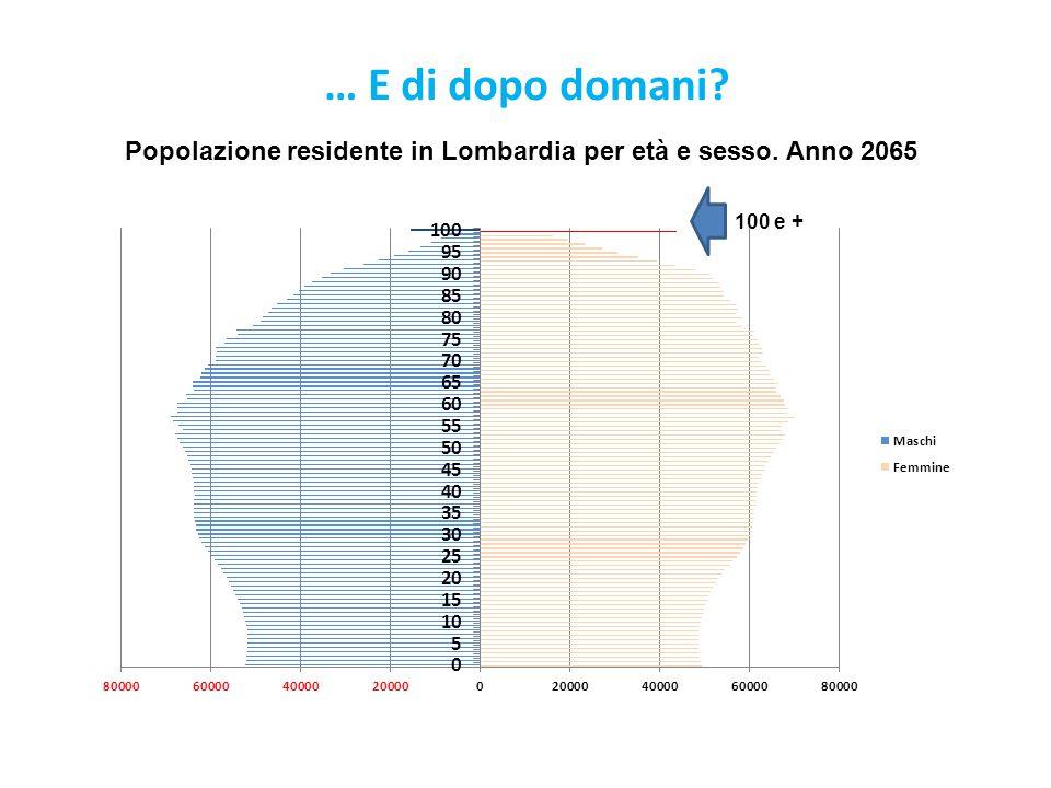 Popolazione residente in Lombardia per età e sesso. Anno 2065