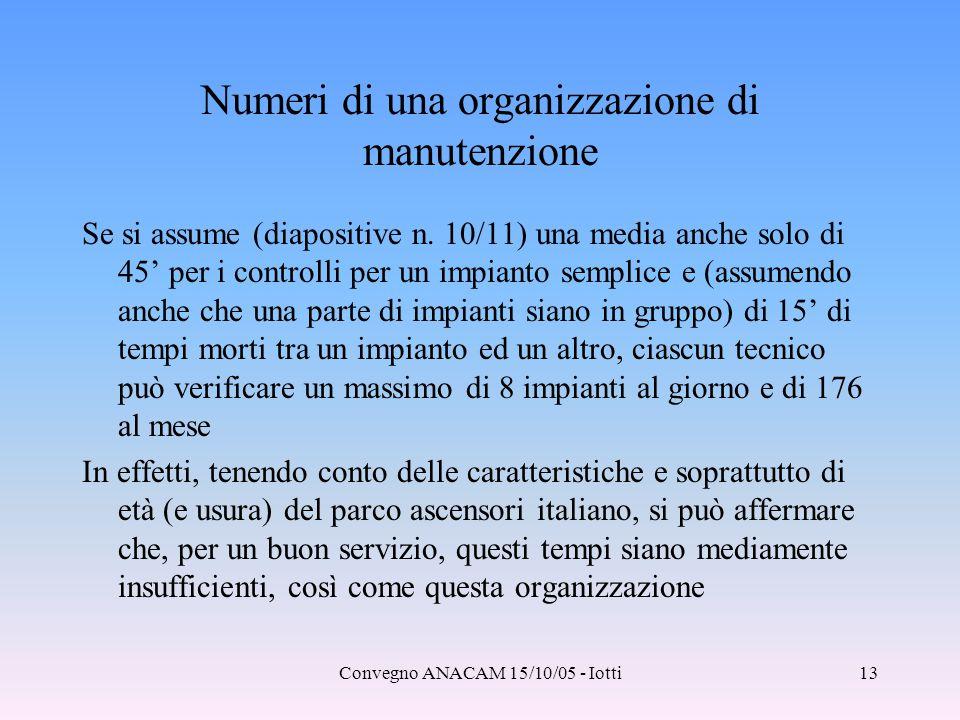 Numeri di una organizzazione di manutenzione