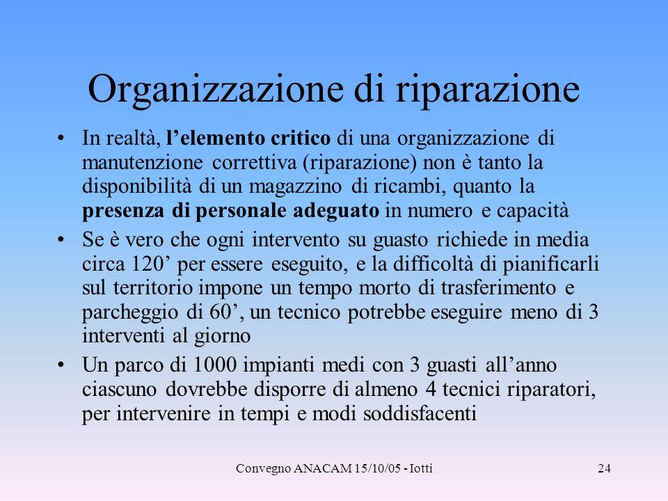 Organizzazione di riparazione