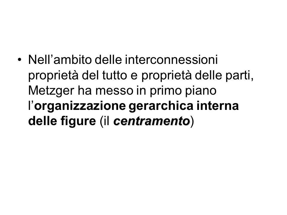 Nell'ambito delle interconnessioni proprietà del tutto e proprietà delle parti, Metzger ha messo in primo piano l'organizzazione gerarchica interna delle figure (il centramento)