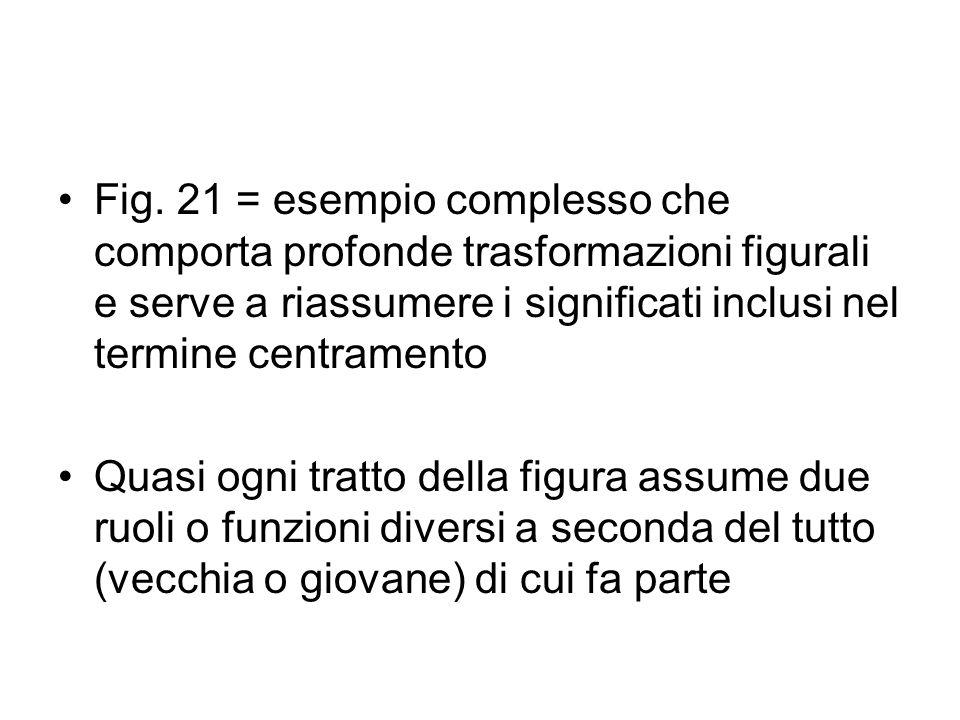 Fig. 21 = esempio complesso che comporta profonde trasformazioni figurali e serve a riassumere i significati inclusi nel termine centramento