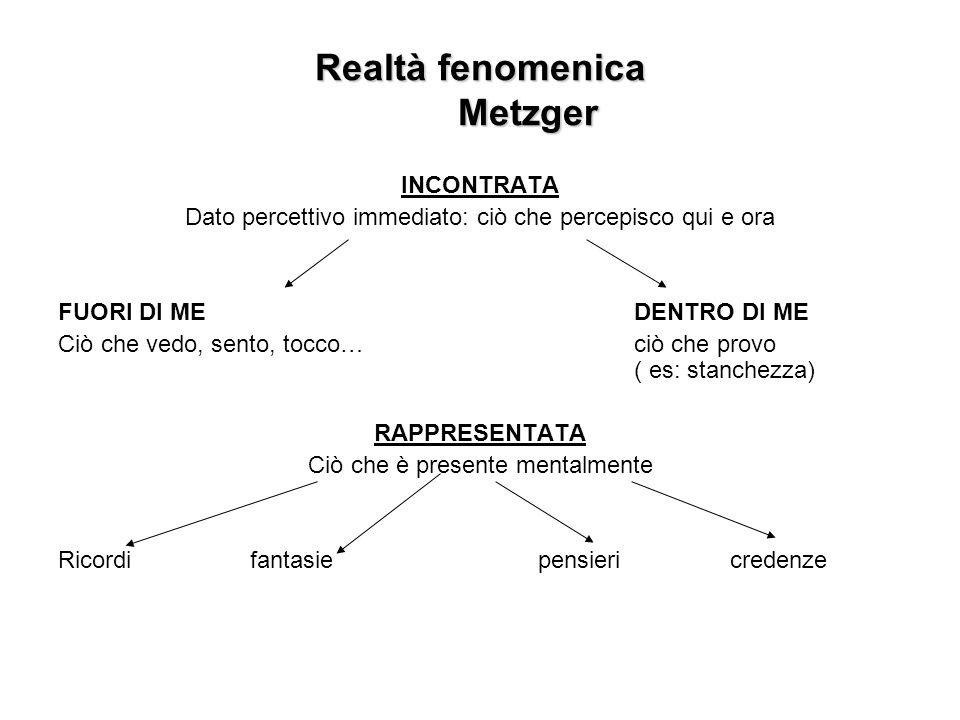 Realtà fenomenica Metzger