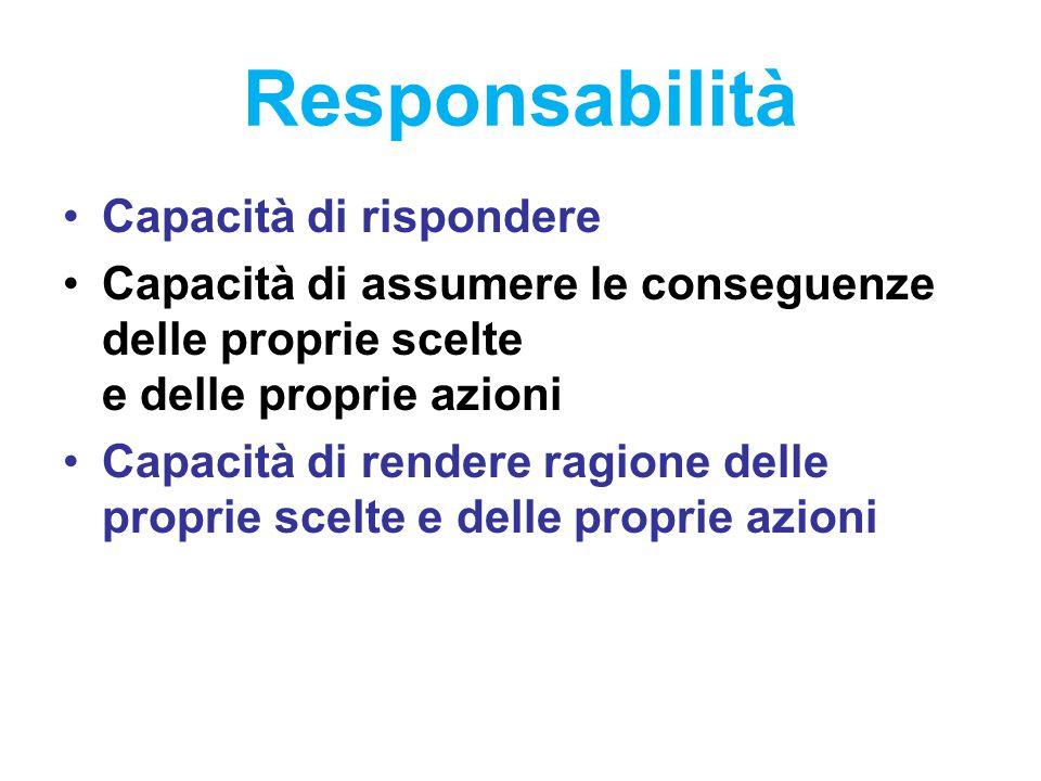 Responsabilità Capacità di rispondere