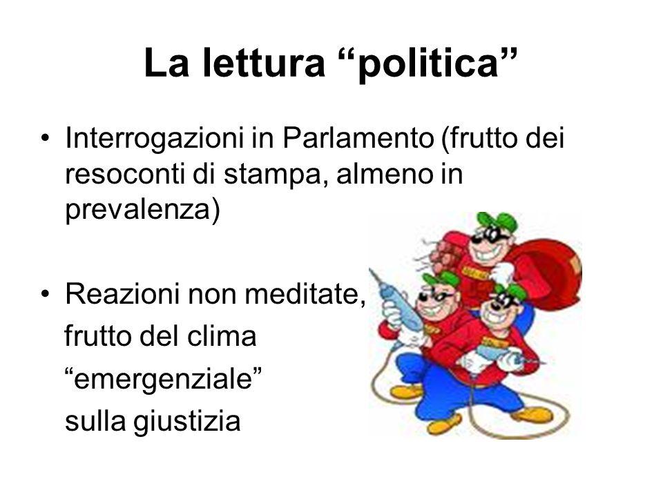 La lettura politica Interrogazioni in Parlamento (frutto dei resoconti di stampa, almeno in prevalenza)
