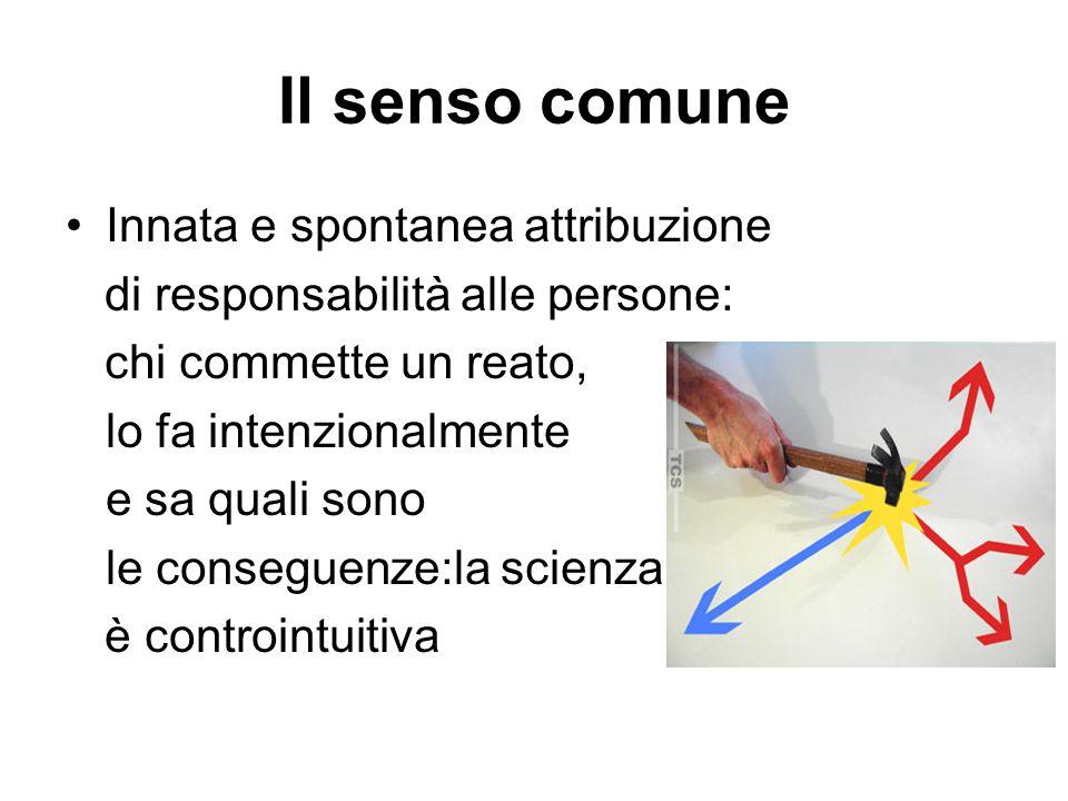 Il senso comune Innata e spontanea attribuzione