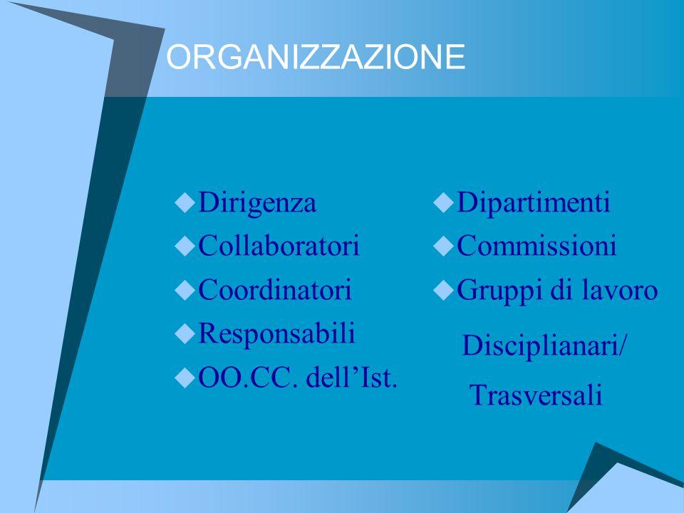 ORGANIZZAZIONE Dirigenza Collaboratori Coordinatori Responsabili