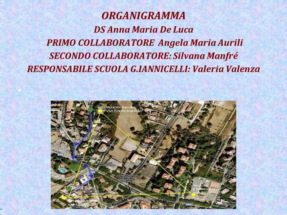 ORGANIGRAMMA DS Anna Maria De Luca