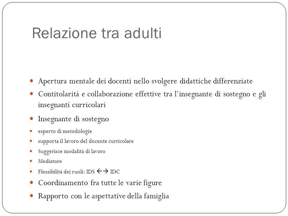 Relazione tra adulti Apertura mentale dei docenti nello svolgere didattiche differenziate.
