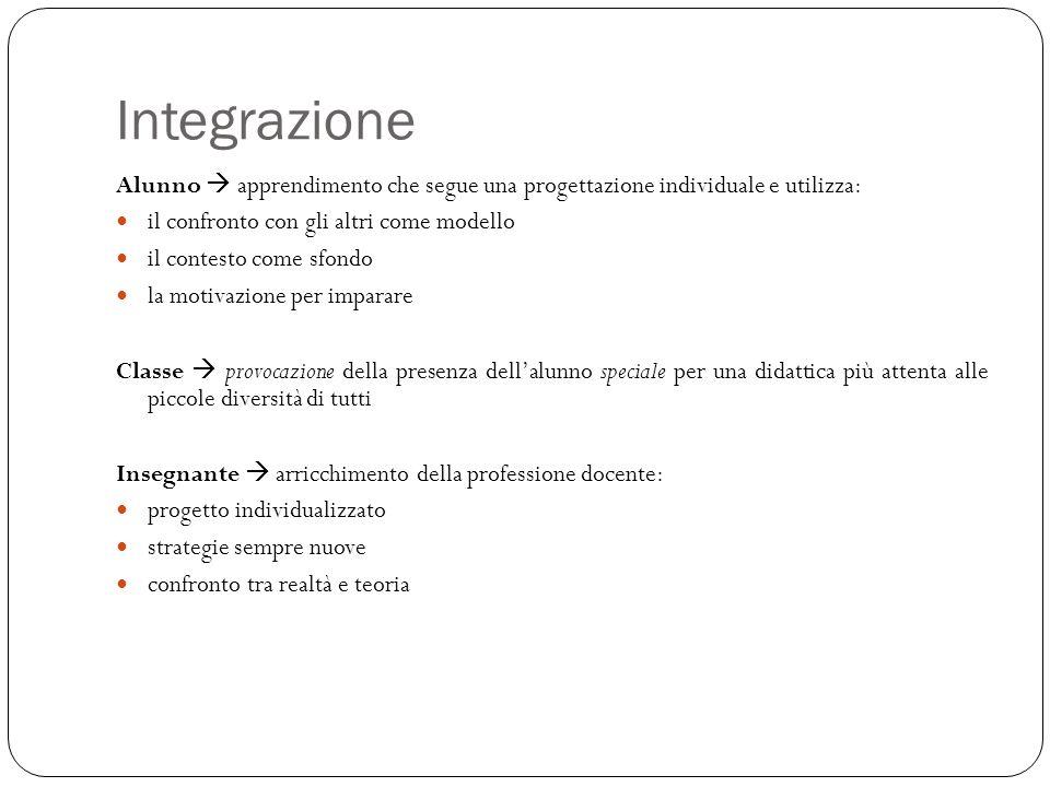Integrazione Alunno  apprendimento che segue una progettazione individuale e utilizza: il confronto con gli altri come modello.
