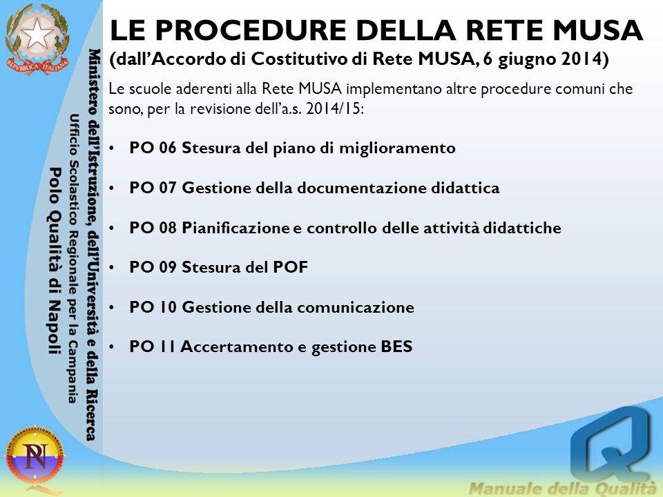 LE PROCEDURE DELLA RETE MUSA (dall'Accordo di Costitutivo di Rete MUSA, 6 giugno 2014)