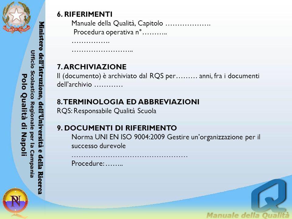 6. RIFERIMENTI Manuale della Qualità, Capitolo ………………. Procedura operativa n°……….. ……………. ……………………..