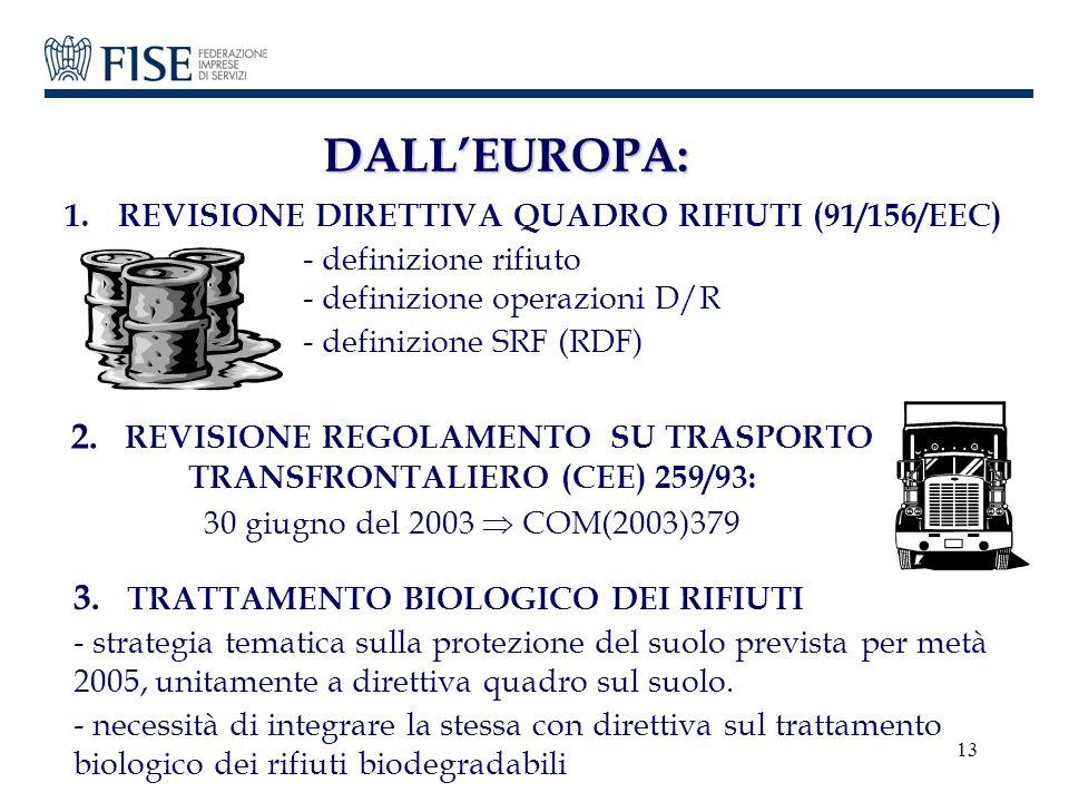 2. REVISIONE REGOLAMENTO SU TRASPORTO TRANSFRONTALIERO (CEE) 259/93: