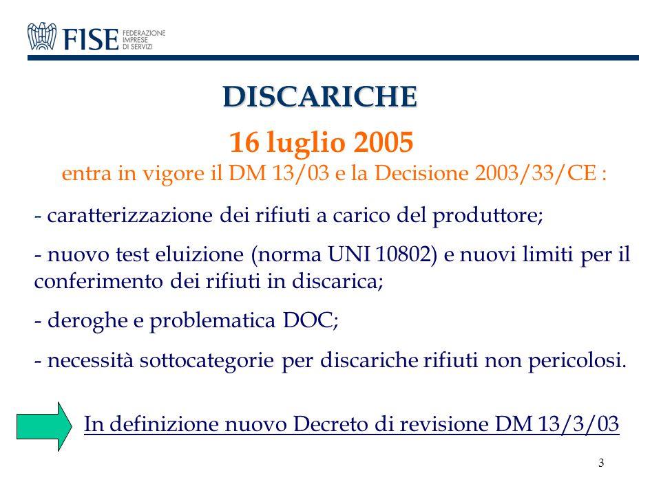 16 luglio 2005 entra in vigore il DM 13/03 e la Decisione 2003/33/CE :