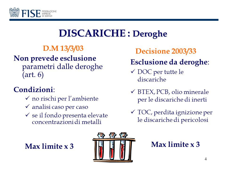 DISCARICHE : Deroghe D.M 13/3/03 Decisione 2003/33