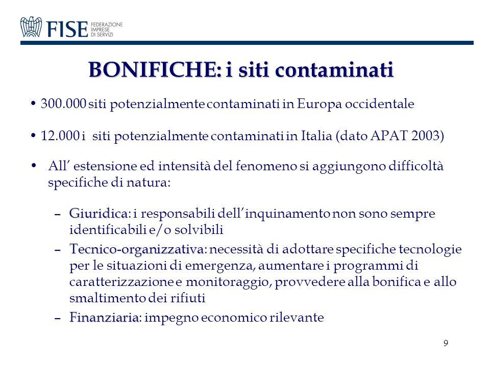 BONIFICHE: i siti contaminati