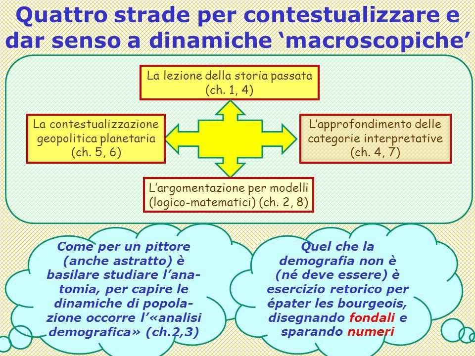 Quattro strade per contestualizzare e dar senso a dinamiche 'macroscopiche'