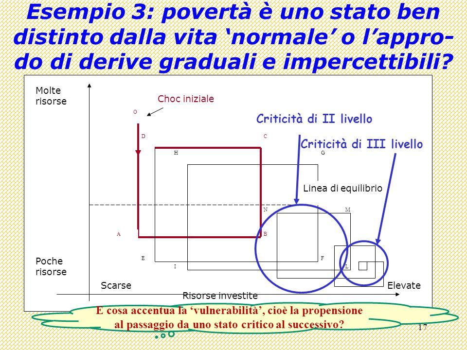 Esempio 3: povertà è uno stato ben distinto dalla vita 'normale' o l'appro-do di derive graduali e impercettibili