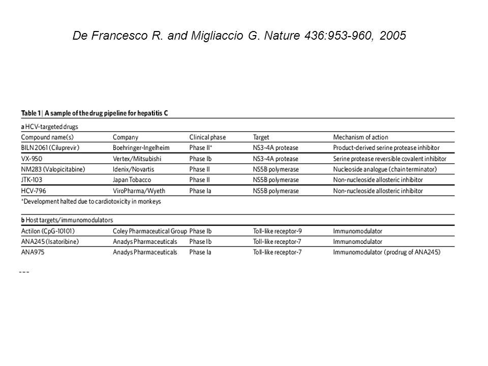 De Francesco R. and Migliaccio G. Nature 436:953-960, 2005