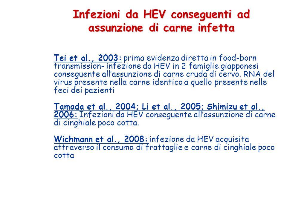 Infezioni da HEV conseguenti ad assunzione di carne infetta