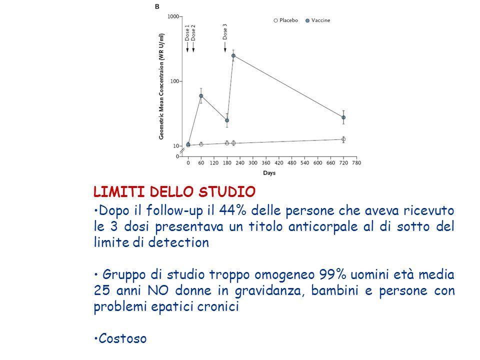 LIMITI DELLO STUDIO