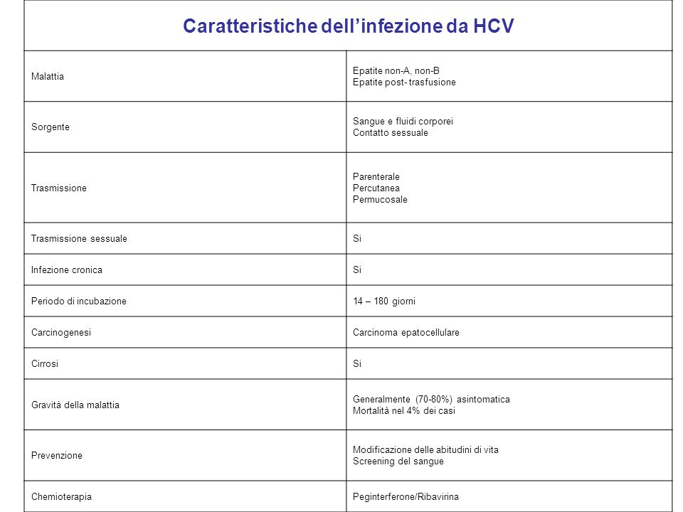 Caratteristiche dell'infezione da HCV