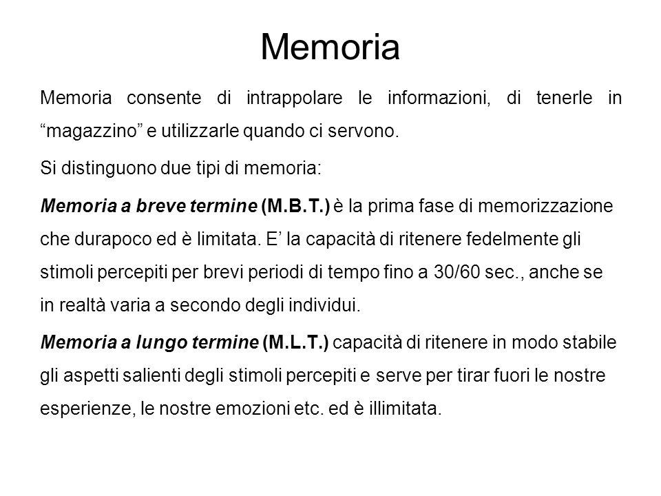Memoria Memoria consente di intrappolare le informazioni, di tenerle in magazzino e utilizzarle quando ci servono.
