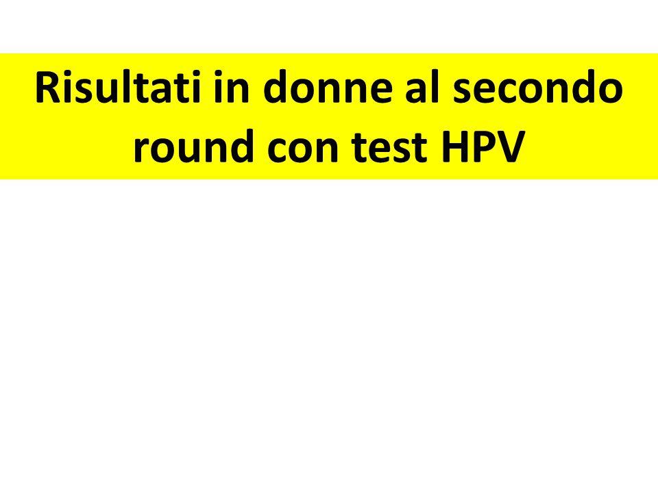 Risultati in donne al secondo round con test HPV