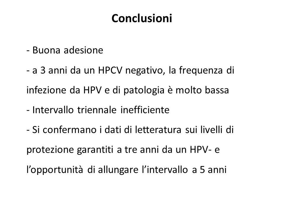 Conclusioni Buona adesione