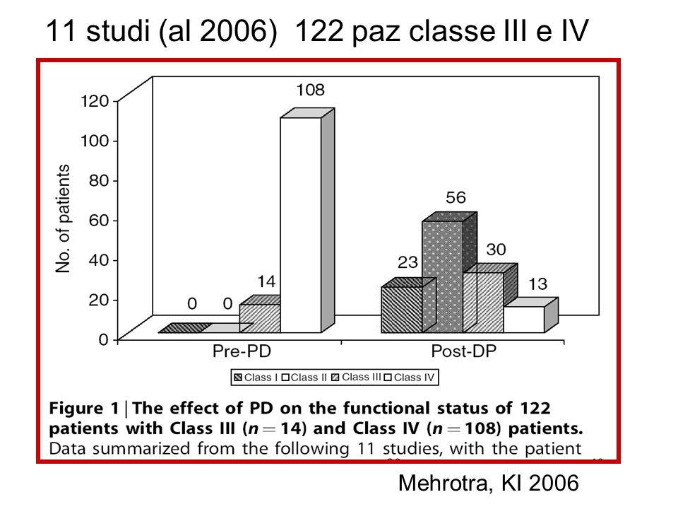 11 studi (al 2006) 122 paz classe III e IV